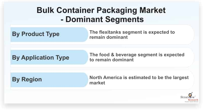 Bulk-Container-Packaging-Market-Dominant-Segments