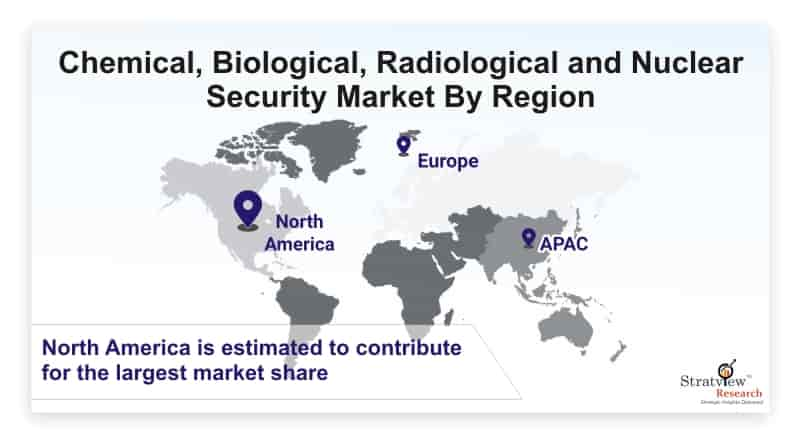 Chemical-Biological-Radiological-and-Nuclear-Security-Market-By-Region
