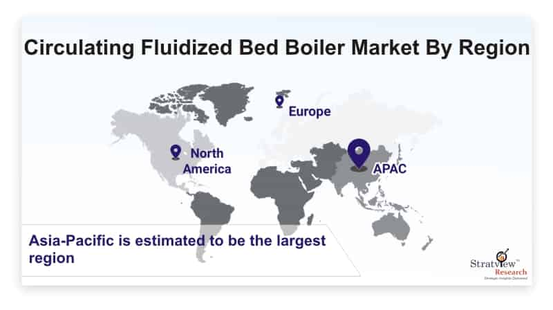 Circulating-Fluidized-Bed-Boiler-Market-By-Region