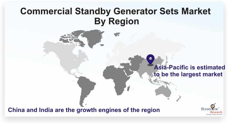 Commercial-Standby-Generator-Sets-Market-By-Region