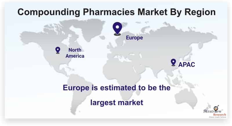 Compounding-Pharmacies-Market-By-Region