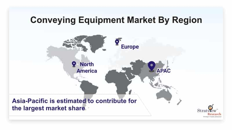 Conveying-Equipment-Market-By-Region