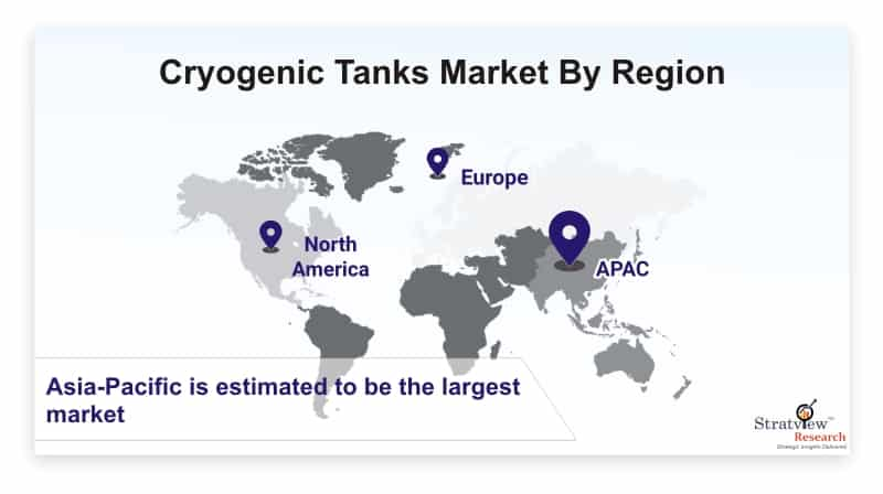Cryogenic-Tanks-Market-By-Region