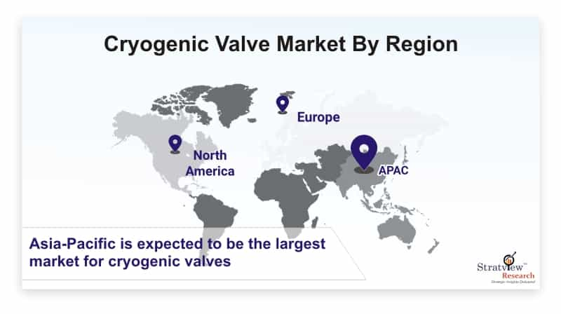 Cryogenic-Valve-Market-By-Region