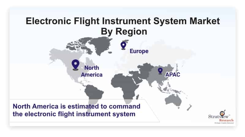 Electronic-Flight-Instrument-System-Market-By-Region