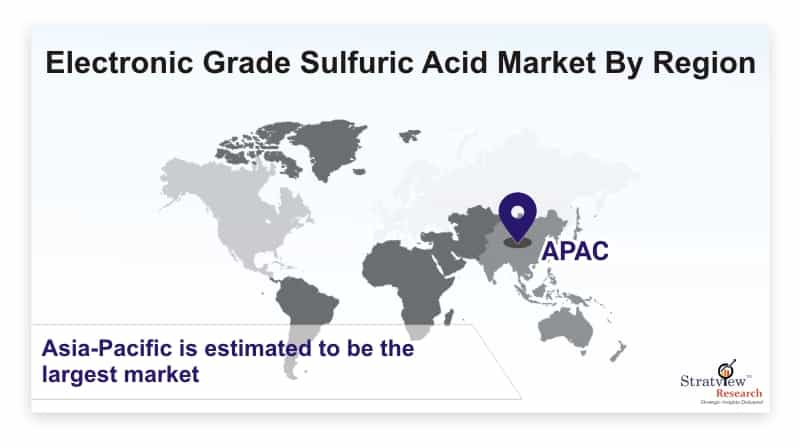 Electronic-Grade-Sulfuric-Acid-Market-By-Region