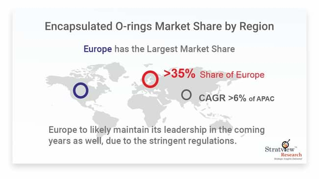 Encapsulated-O-rings-Market-By-Region