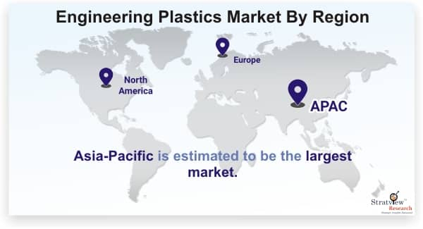 Engineering-Plastics-Market-By-Region