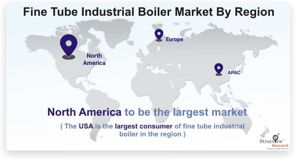 Fine-Tube-Industrial-Boiler-Market-By-Region
