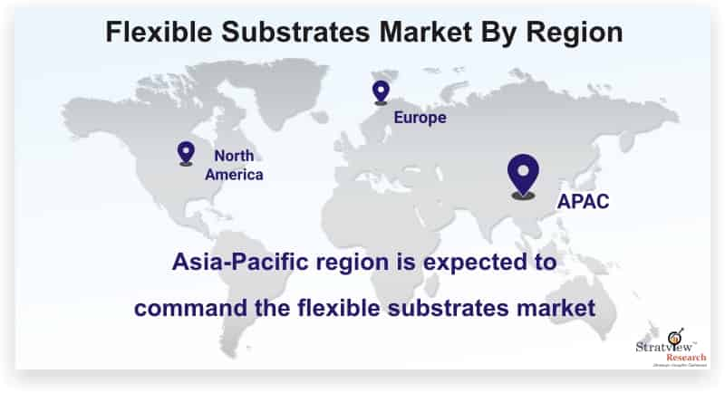 Flexible-Substrates-Market-By-Region