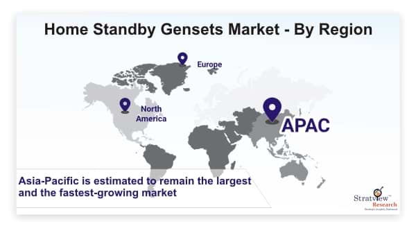 Home-Standby-Gensets-Market-By-Region