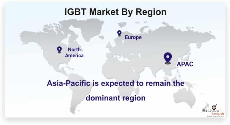 IGBT-Market-By-Region