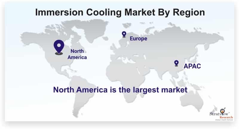 Immersion-Cooling-Market-By-Region