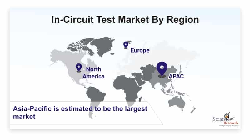 In-Circuit-Test-Market-By-Region