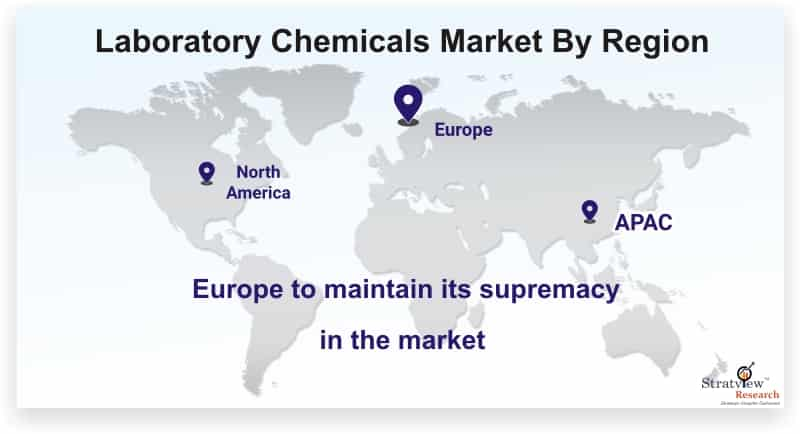 Laboratory-Chemicals-Market-By-Region