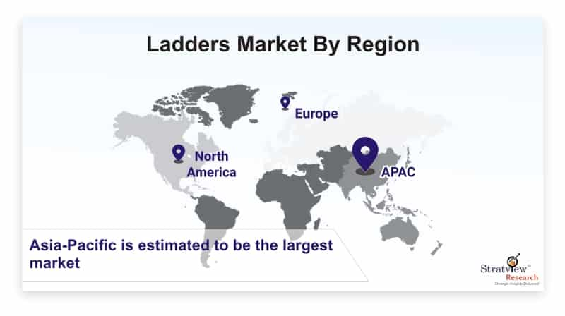 Ladders-Market-By-Region
