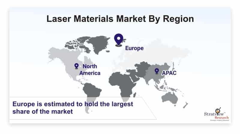 Laser-Materials-Market-By-Region