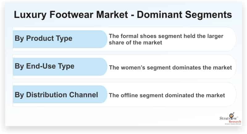 Luxury-Footwear-Market-Dominant-Segments