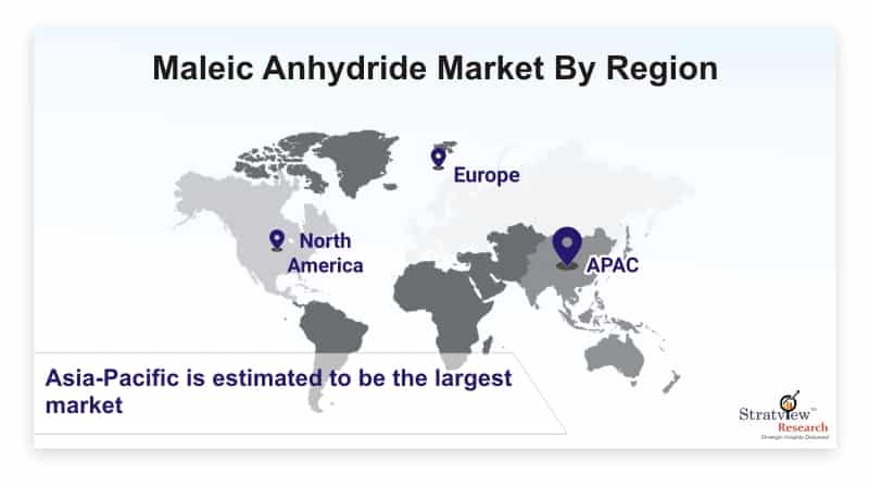 Maleic-Anhydride-Market-By-Region