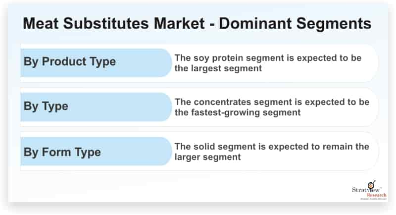Meat-Substitutes-Market-Dominant-Segments