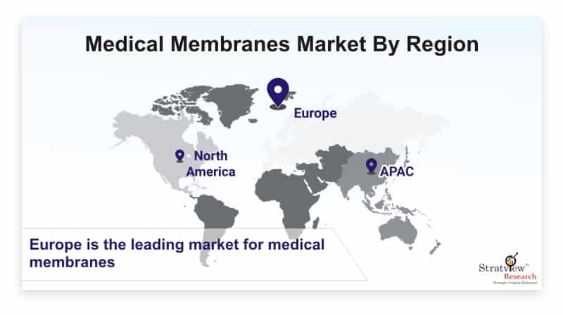 Medical-Membranes-Market-By-Region