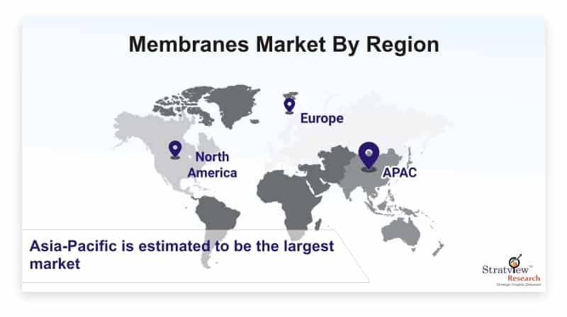 Membranes-Market-By-Region