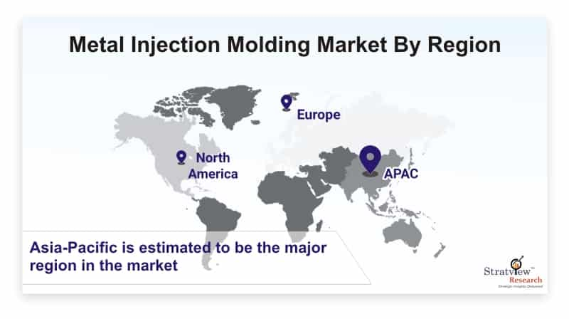 Metal-Injection-Molding-Market-By-Region