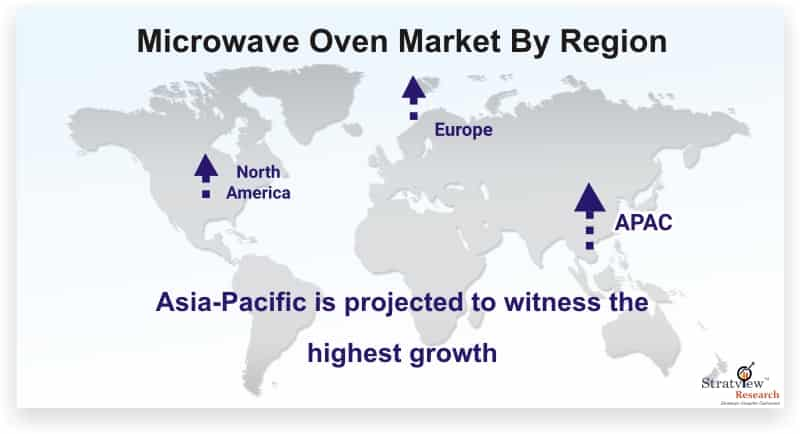 Microwave-Oven-Market-By-Region