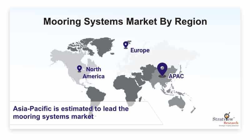 Mooring-Systems-Market-By-Region