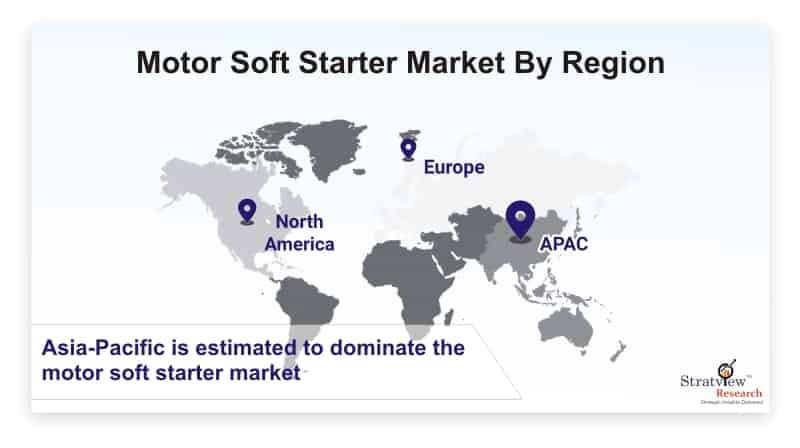 Motor-Soft-Starter-Market-By-Region