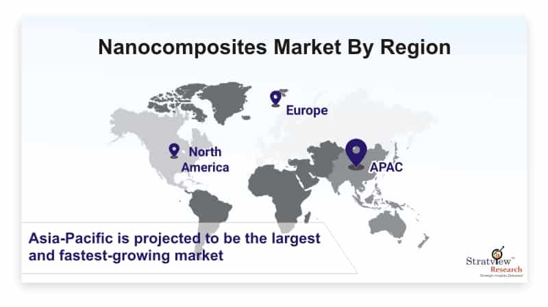 Nanocomposites-Market By-Region