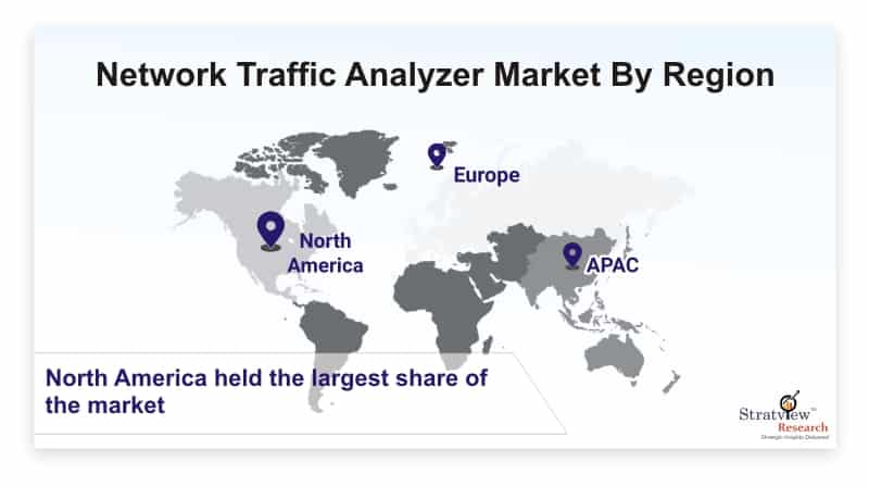 Network-Traffic-Analyzer-Market-By-Region