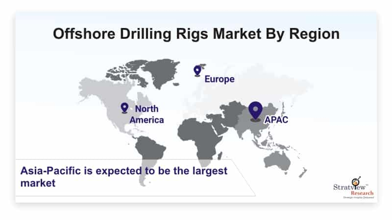 Offshore-Drilling-Rigs-Market-By-Region