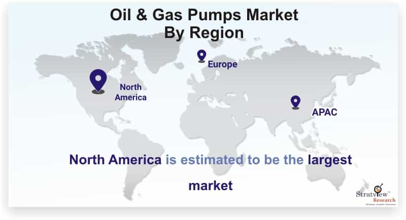 Oil-and-Gas-Pumps-Market-By-Region