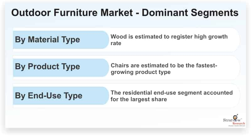 Outdoor Furniture Market Size, Outdoor Furniture Ace Hardware Indonesia