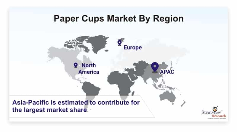 Paper-Cups-Market-By-Region