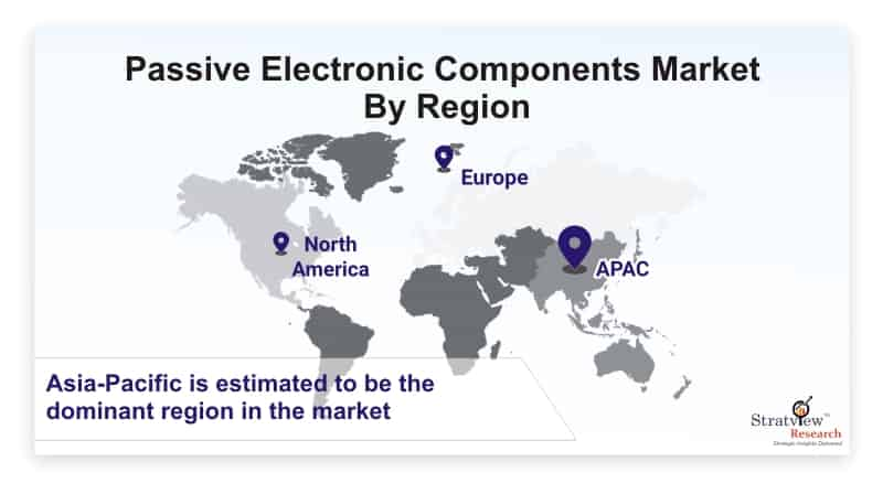 Passive-Electronic-Components-Market-By-Region