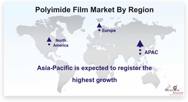 Polyimide-Film-Market-By-Region