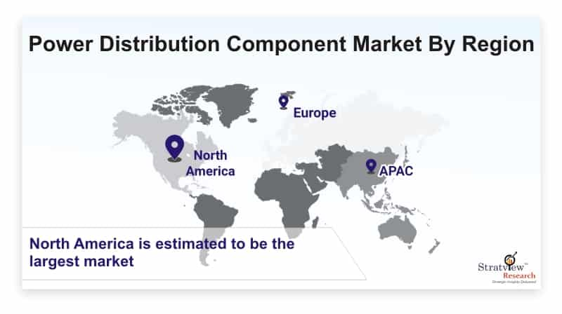 Power-Distribution-Component-Market-By-Region