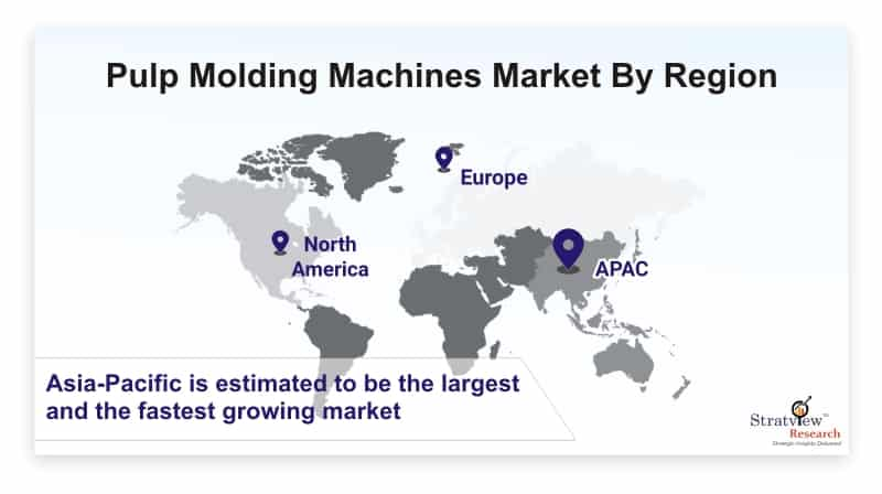 Pulp-Molding-Machines-Market-By-Region