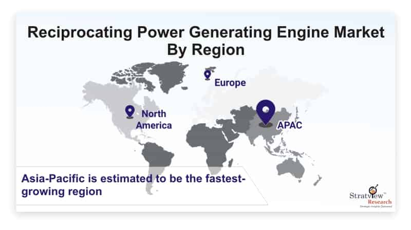 Reciprocating-Power-Generating-Engine-Market-By-Region