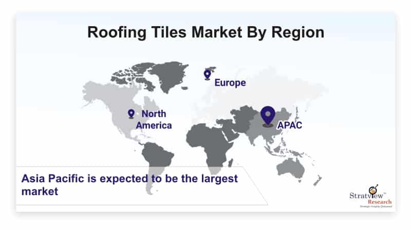 Roofing-Tiles-Market-By-Region