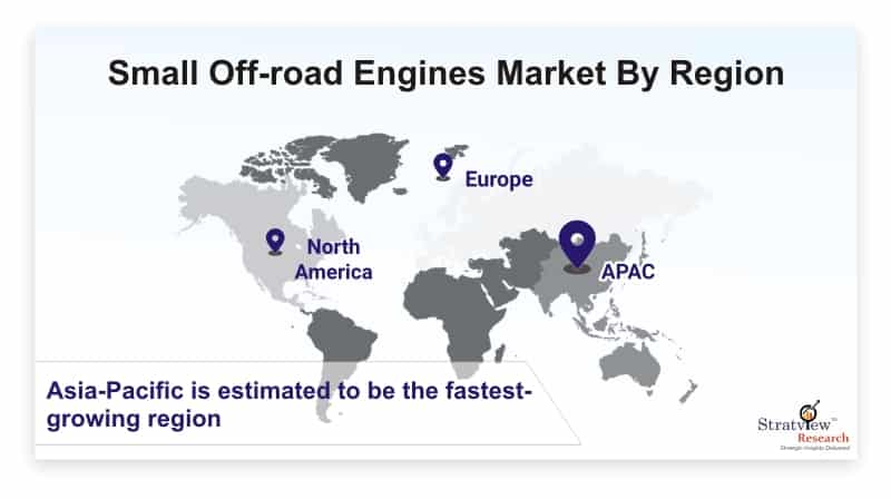 Small-Off-road-Engines-Market-By-Region