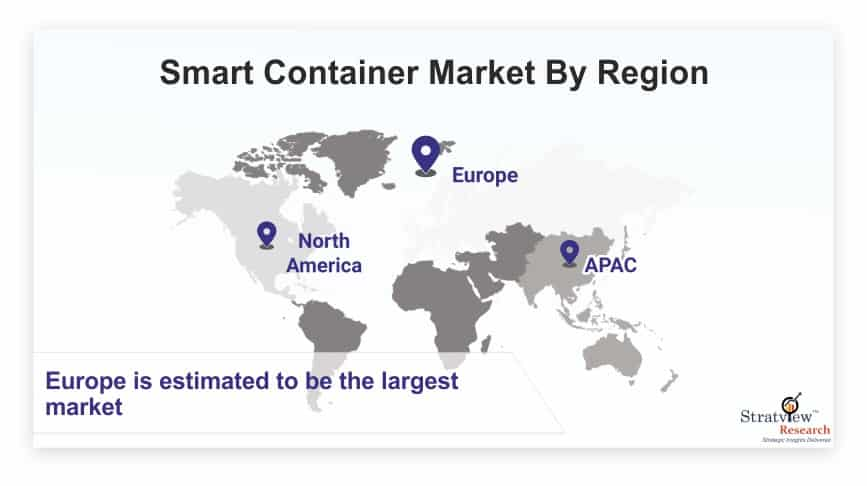 Smart-Container-Market-By-Region