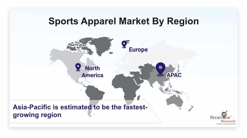 Sports-Apparel-Market-By-Region