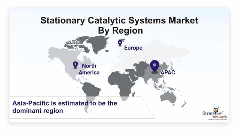 Stationary-Catalytic-Systems-Market-By-Region