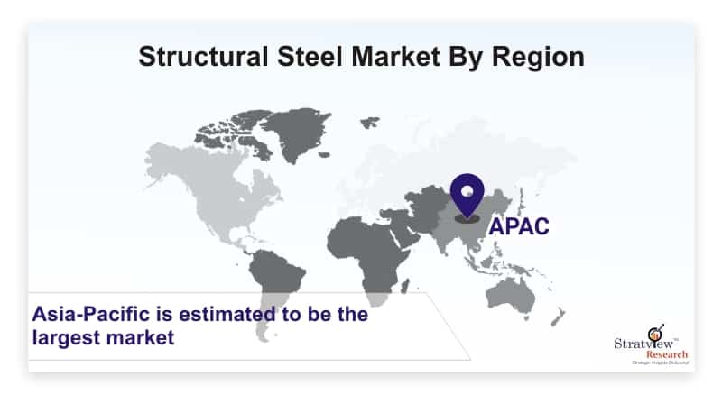 Structural-Steel-Market-By-Region