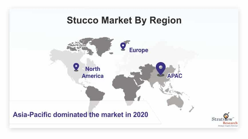 Stucco-Market-By-Region