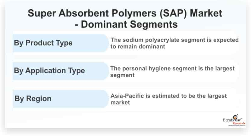 Super-Absorbent-Polymers-(SAP)-Market-Dominant-Segments
