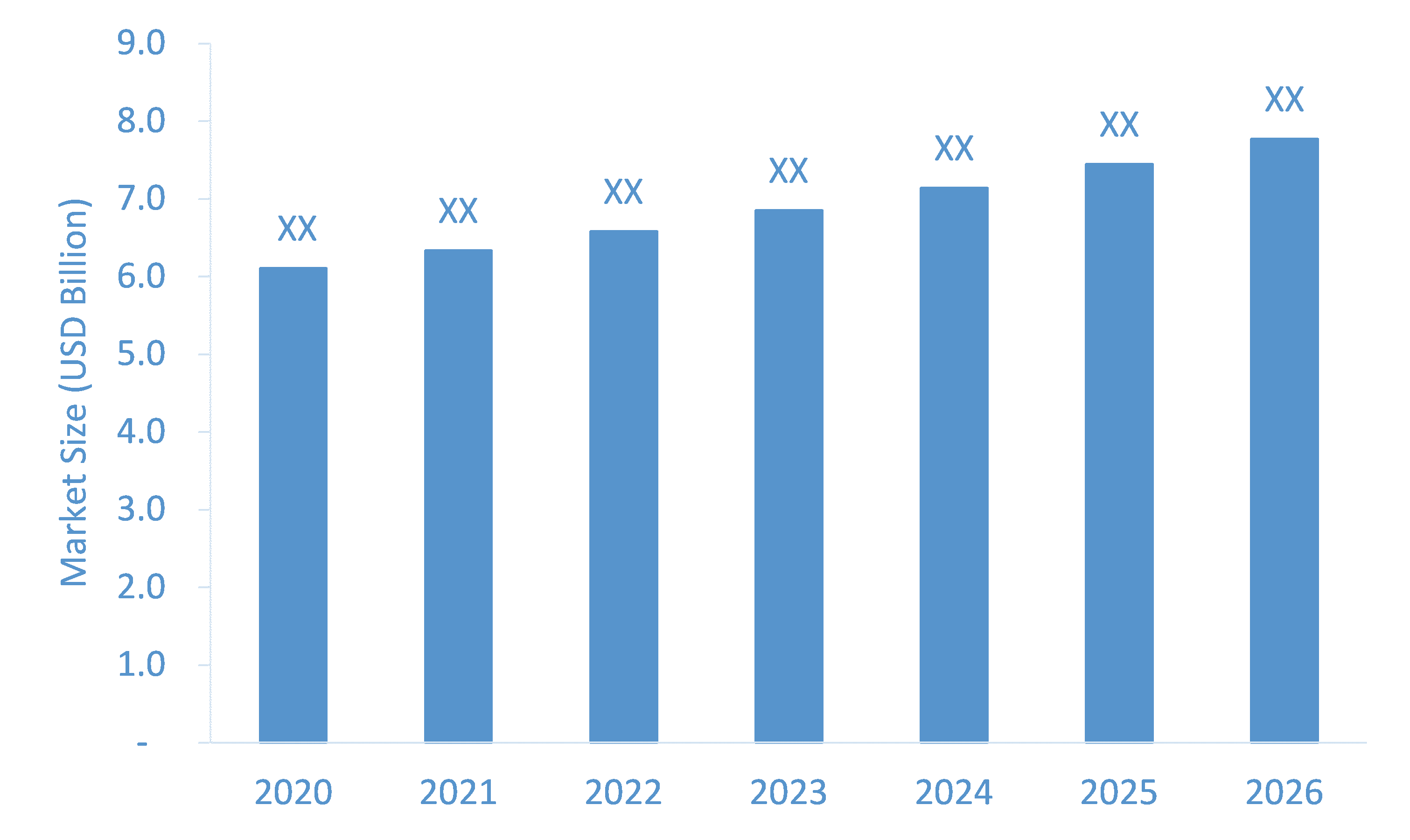 Thermostatic-Water-Heater-Market-Forecast
